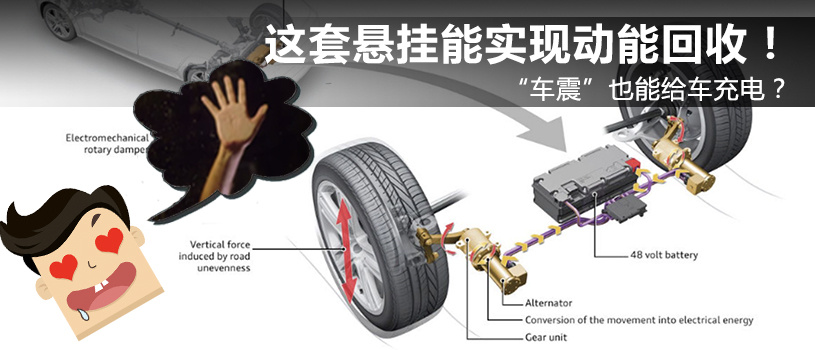"""""""车震""""也能给车充电?"""