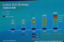 斯柯达中国SUV战略 继续推出纯电动车型