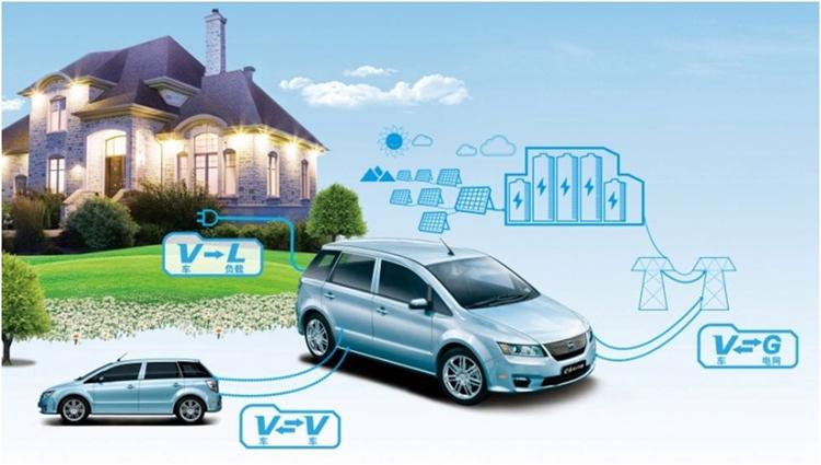 鼓励电动汽车提供储能服务
