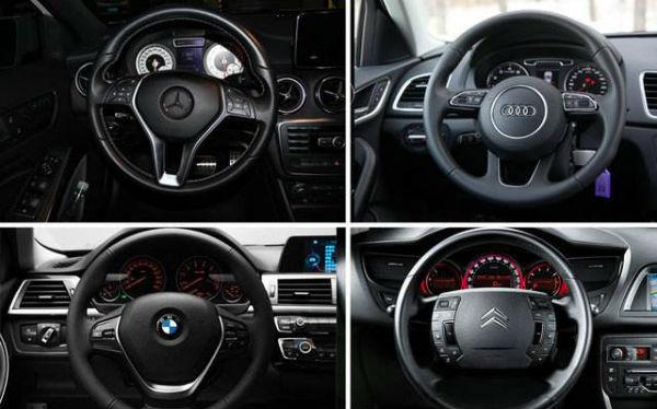 汽車方向盤調節——簡介