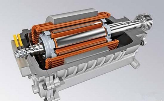 单相异步电机通过电容移相作用,将单相交流电分离出另一相相位差90度的交流电。将这两相交流电分别送入两组或四组电机线圈绕组,就在电机内形成旋转的磁场,旋转磁场在电机转子内产生感应电流,感应电流产生的磁场与旋转磁场方向相反,被旋转磁场推拉进入旋转状态,由于转子必须切割磁力线才能产生感应电流,因此转子转速必须低于旋转磁转速,故称异步电机。 三相异步电机不必通过电容移相,本身就有相差120度的三相交流电,故产生的旋转磁场更均匀,效率更高。 永磁同步交流电动机的磁场由永久磁铁产生,转子线圈通过电刷供电,转速与交流