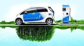 新能源汽车行业前景,新能源汽车分类介绍