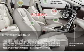 汽车消毒除异味,车内消毒六大常见方法介绍