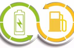 工信部:建立乘用车产品双积分配置ID