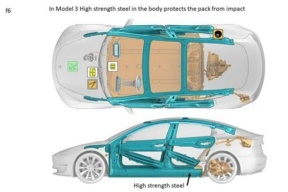 Model 3 电池产能危机和轻量化的秘密 | HOW奇心