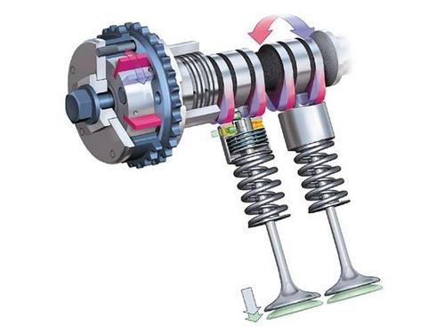 ③ 气门杆磨损后,其圆度和圆柱度偏差超过〇.