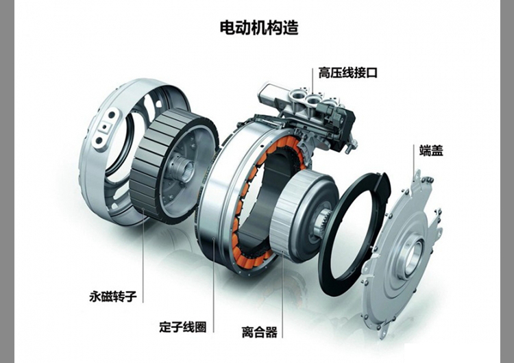 是需要通过逆变器就可以直接使用动力电池产生的高直流电压来驱动电机