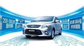 新能源汽车第一股上市在即