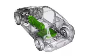 10月动力电池产量共计7.1吉瓦时,三元材料占大头