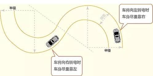科目二曲线行驶技巧有哪些
