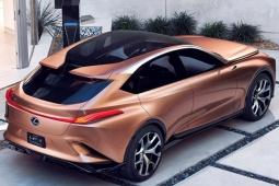 雷克萨斯全新SUV,竟号称对标兰博基尼Urus