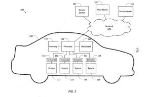 特斯拉新专利:车辆自我检查,有毛病自己去服务中心