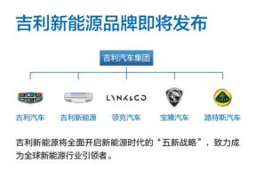 吉利集团发布最新品牌构架  吉利新能源将成为独立子品牌