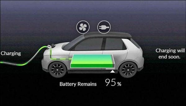 电动汽车42千瓦爬坡如何——简介
