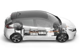 『白话新能源』第四十期:电动车好不好?电控是关键