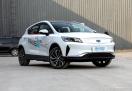吉利汽车2018全年净利润126.7亿元 新能源汽车销量创历史新高