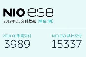 19年第一季度交付3989辆ES8,蔚来公布第一季度汽车交付结果