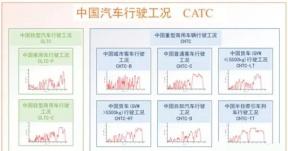 纯电动汽车续驶里程测试将采用中国工况