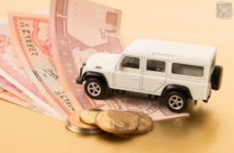 买车预算多少合适,知识介绍