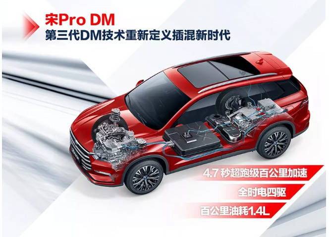 比亚迪宋Pro DM开启全球预售,补贴后预售价1