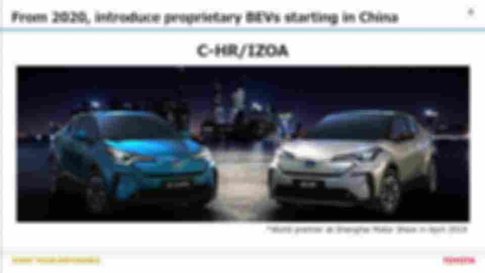 toyota-c-hr-bev-and-toyota-izoa-bev-twins-in-china