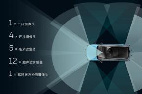 優惠 6 千元,蔚來 NIO Pilot 選裝價格下調至 3.9 萬元