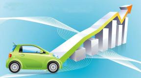 关于新能源微型车的媒体调研内容