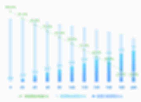 高速工况续航数据图