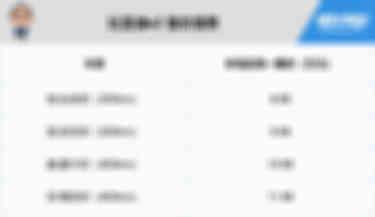 比亚迪e2 售价信息