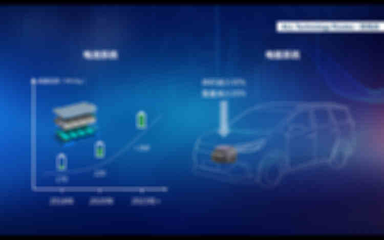 纯电动技术路线规划