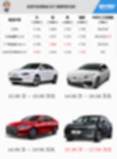 EU7竞品车型对比