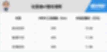第二十五批免征车辆购置税目录(节选)