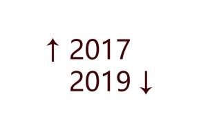 2017 VS 2019 新能源汽车界有什么变化?