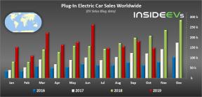 10月全球电动汽车销量萎缩28%,特斯拉继续扩大领先优势
