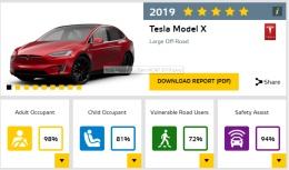 Model X 和 Taycan 的 E-NCAP 成绩出炉,谁高谁低?