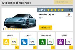 保时捷首款纯电动车Taycan E-NCAP成绩出炉, 视频奉上