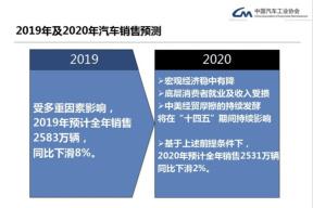 汽车产业链模式面临重构 明年车市难言乐观