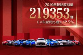 比亚迪公布 2019 年新车销量,纯电动车型销量暴涨 42.53%