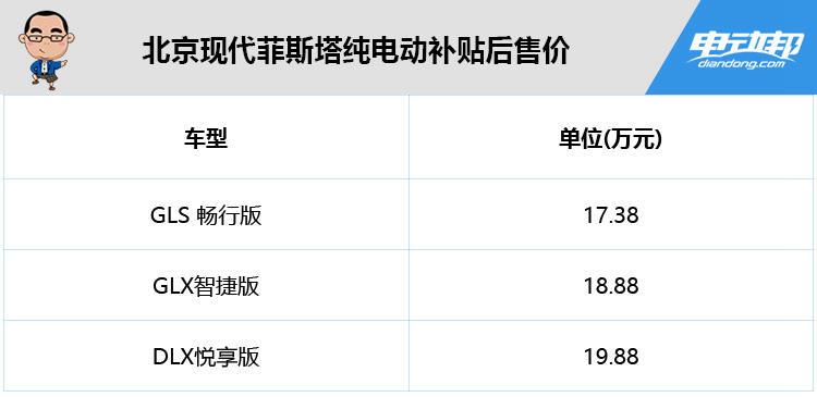 北京现代菲斯塔纯电动补贴后售价