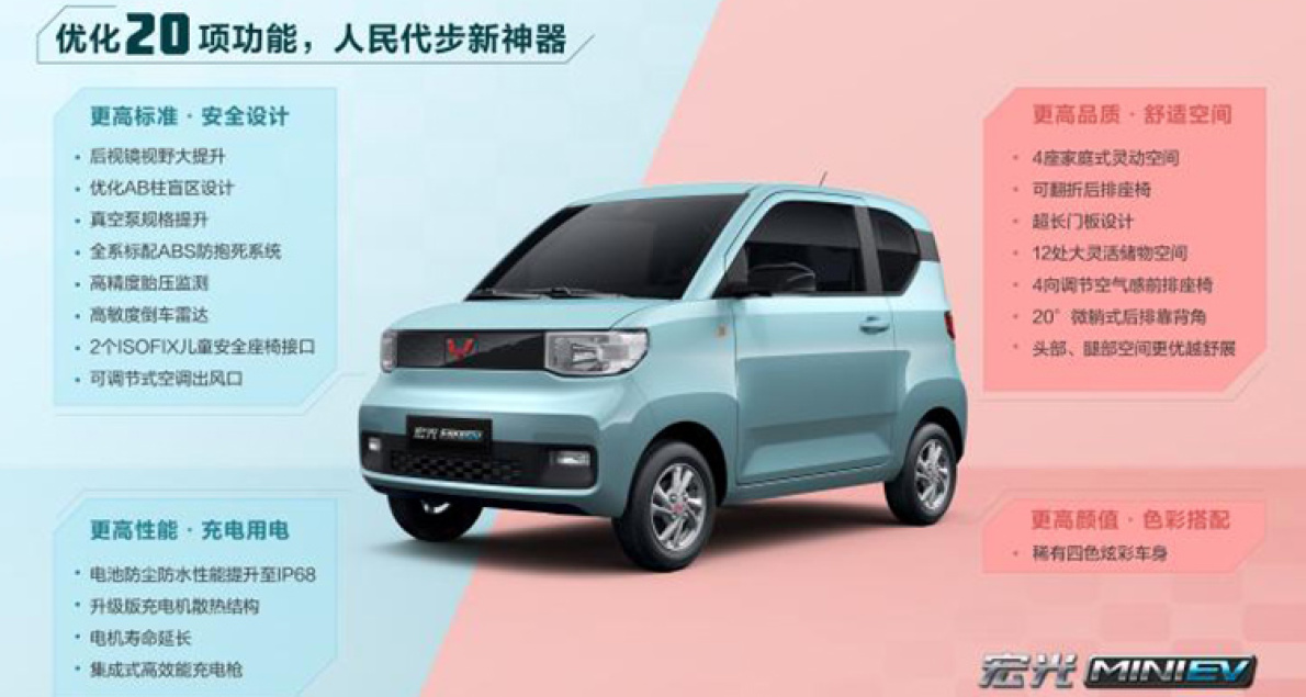 宏光MINI EV优化20余项功能  5月启动预售
