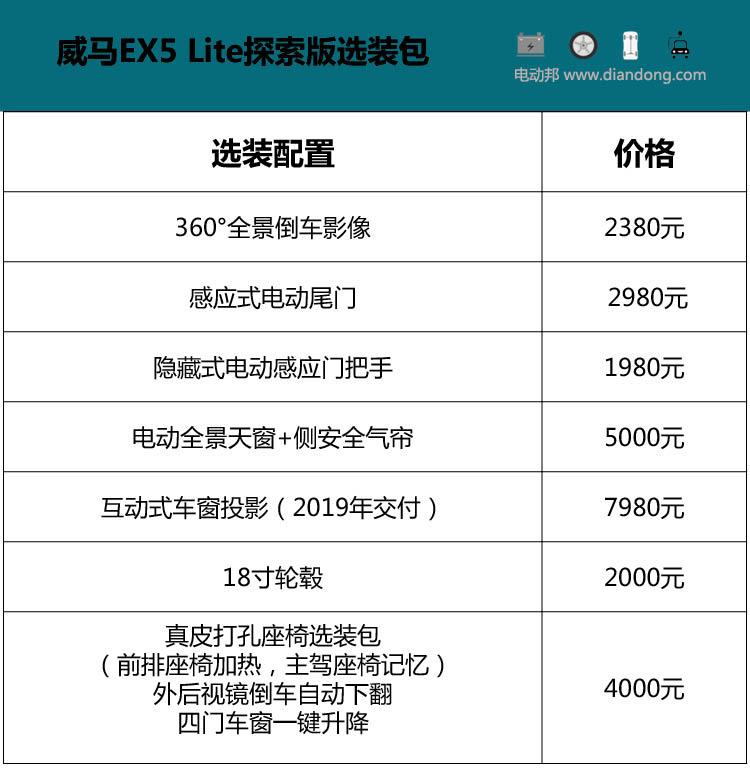 2018款威马EX5 Lite探索版选装包