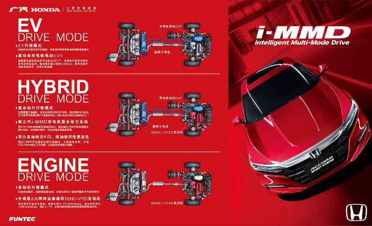 i-MMD三种行驶模式