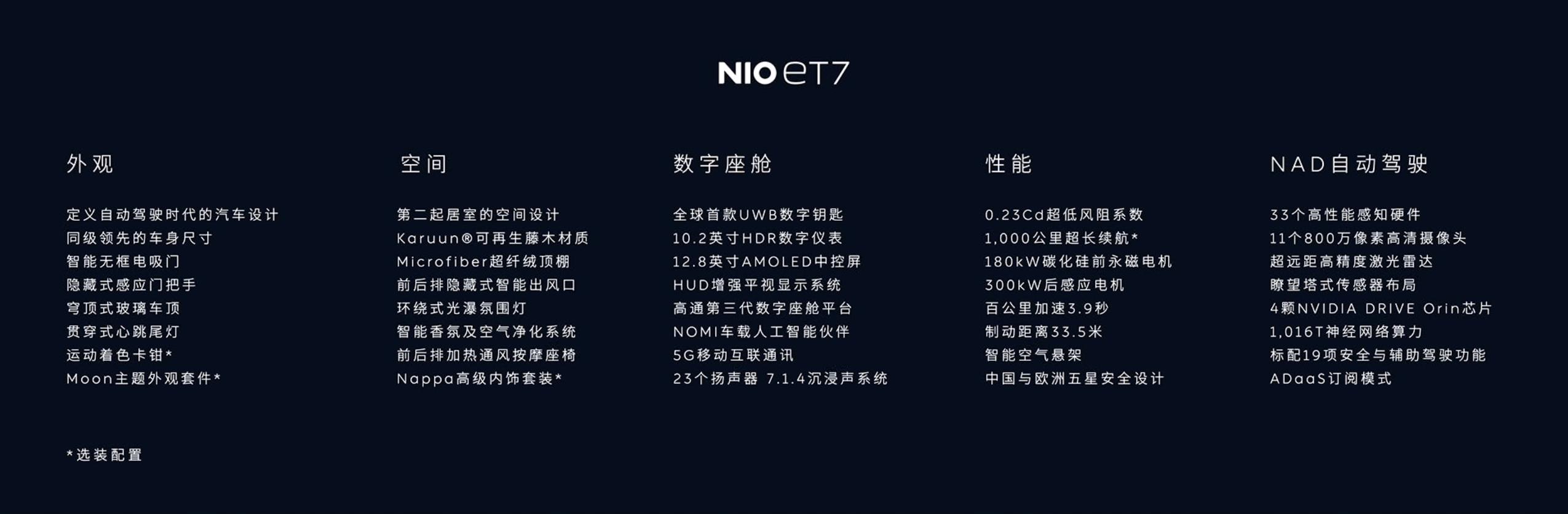 ET7配置