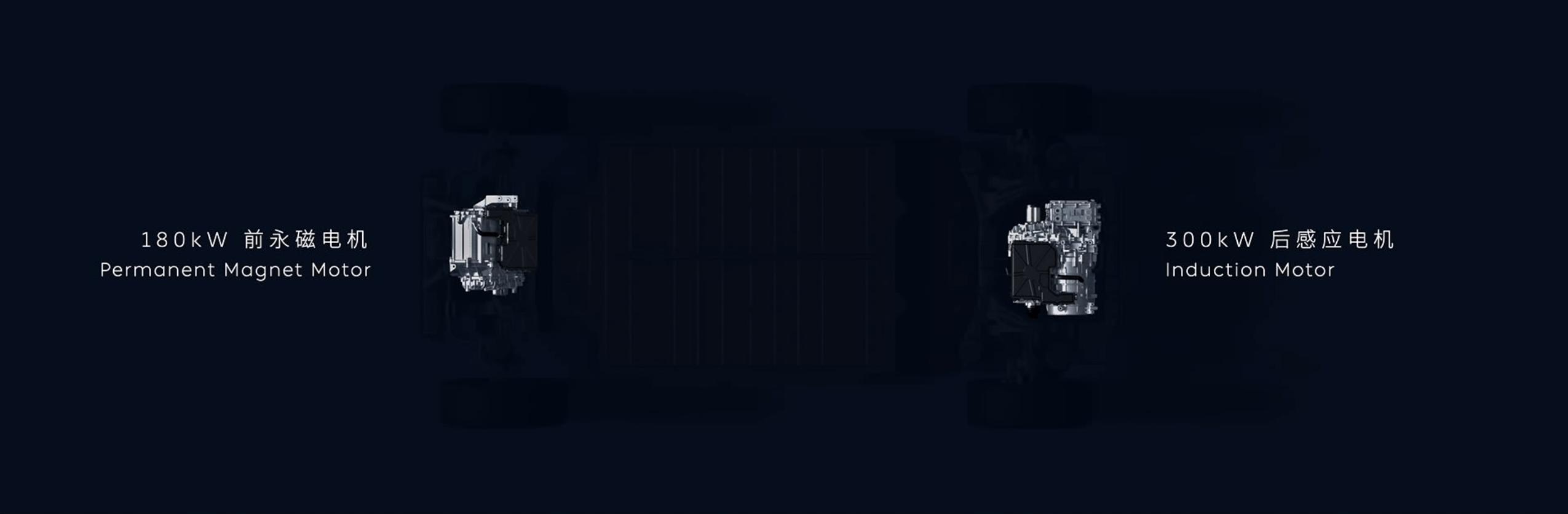 ET7动力