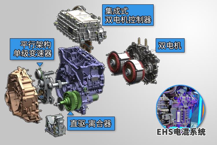 B1EHS电混系统