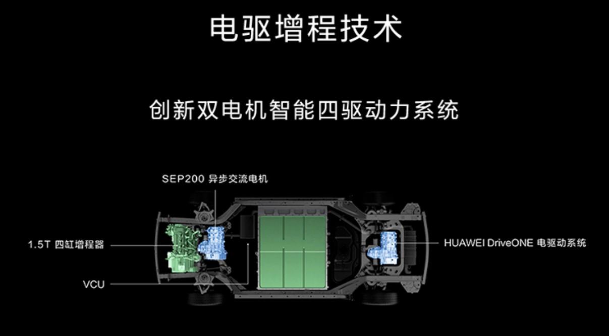 SF5 电驱