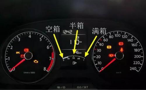 汽车油表原理