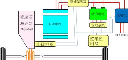 充电系统的结构原理是什么意思_etc充电口是什么接头